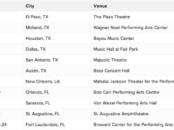 Yo_gabba_gabba_show_schedule
