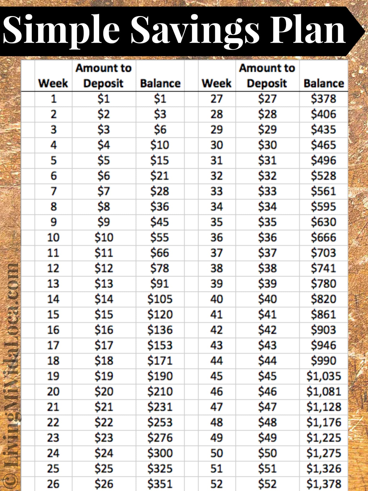 workout plans spreadsheet