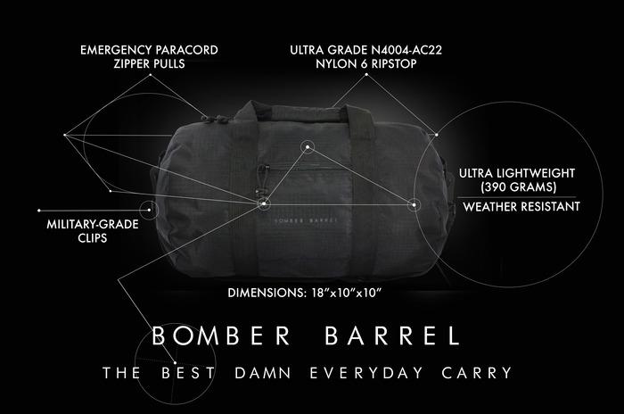 Bomber Barrel Duffel Bag // LivingMiVidaLoca.com